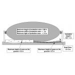 Микровълнова бариера CSB 200D DIGILON