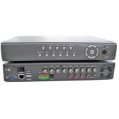HD Видеорекордери