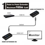 HDMI Extender HX-508